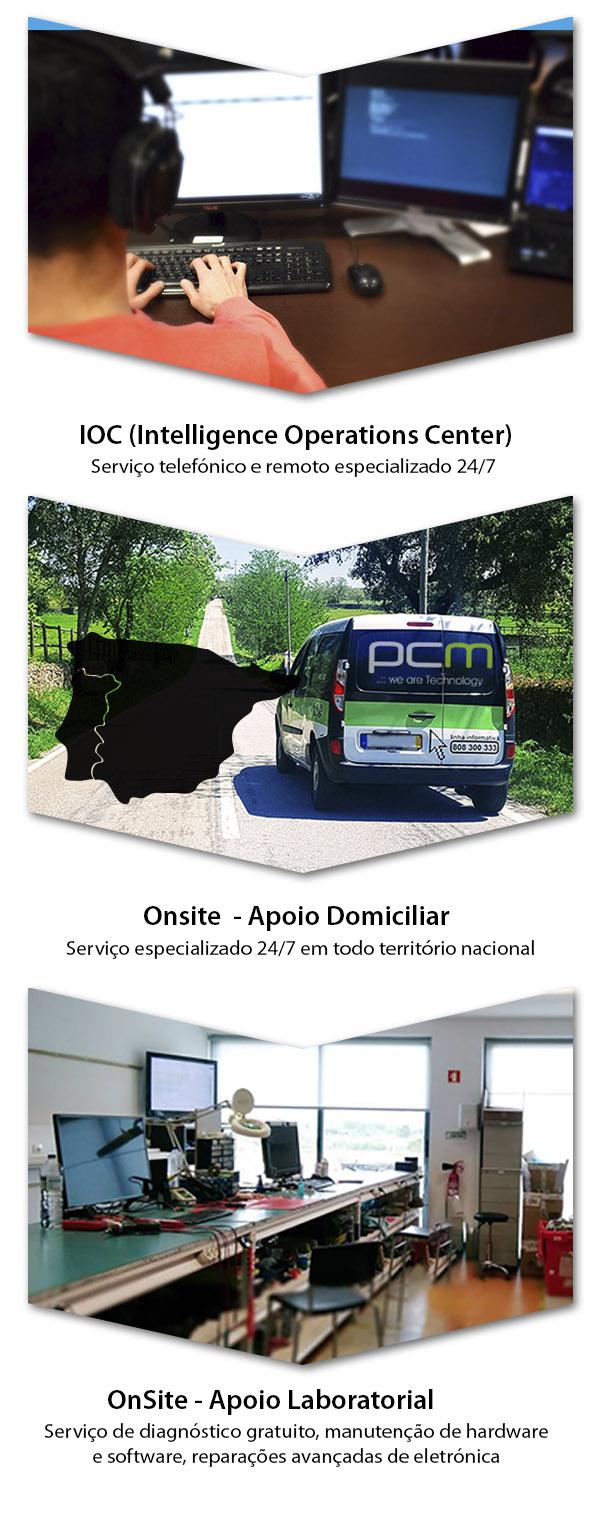 comofunciona_mobilePT